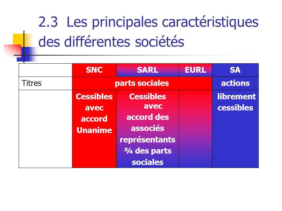 2.3Les principales caractéristiques des différentes sociétés SNCSARLEURLSA Titresparts socialesactions Cessibles avec accord Unanime Cessibles avec ac