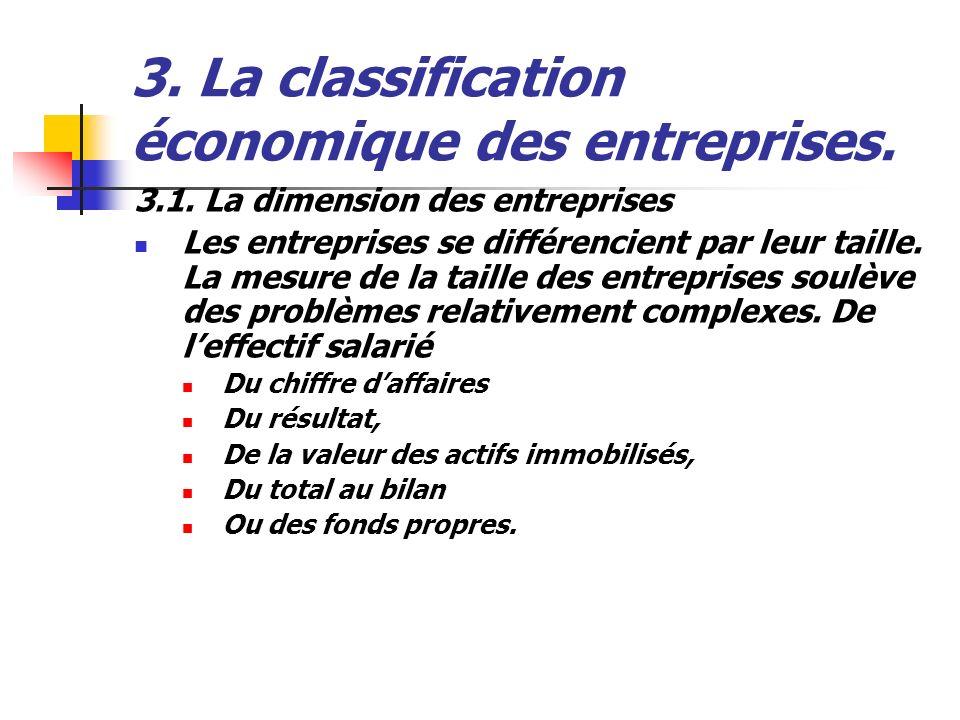 3. La classification économique des entreprises. 3.1. La dimension des entreprises Les entreprises se différencient par leur taille. La mesure de la t