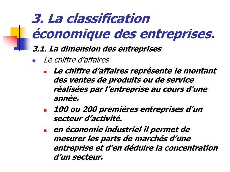 3. La classification économique des entreprises. 3.1. La dimension des entreprises Le chiffre daffaires Le chiffre daffaires représente le montant des