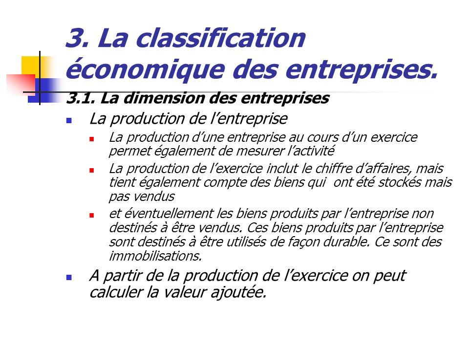 3. La classification économique des entreprises. 3.1. La dimension des entreprises La production de lentreprise La production dune entreprise au cours