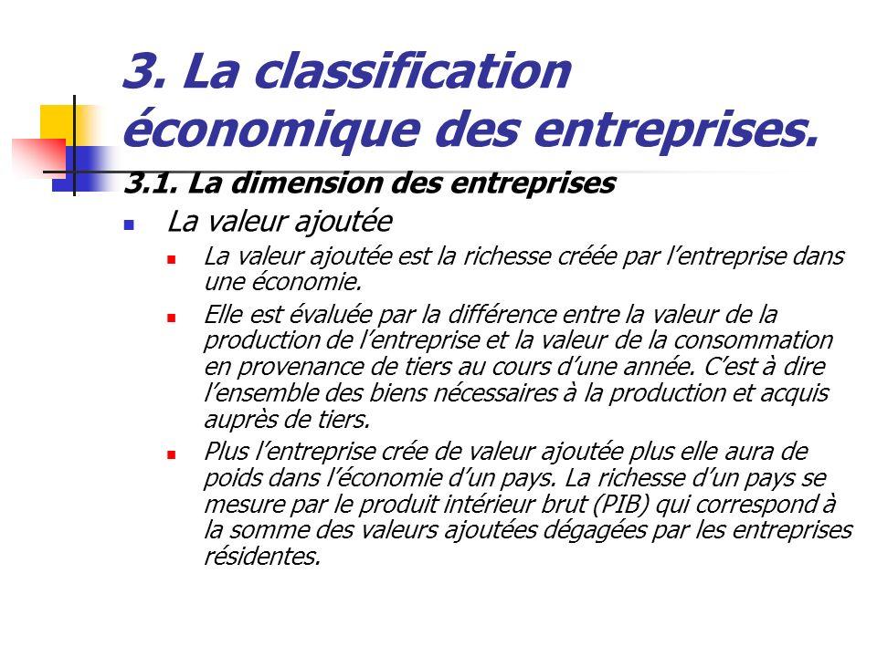 3. La classification économique des entreprises. 3.1. La dimension des entreprises La valeur ajoutée La valeur ajoutée est la richesse créée par lentr