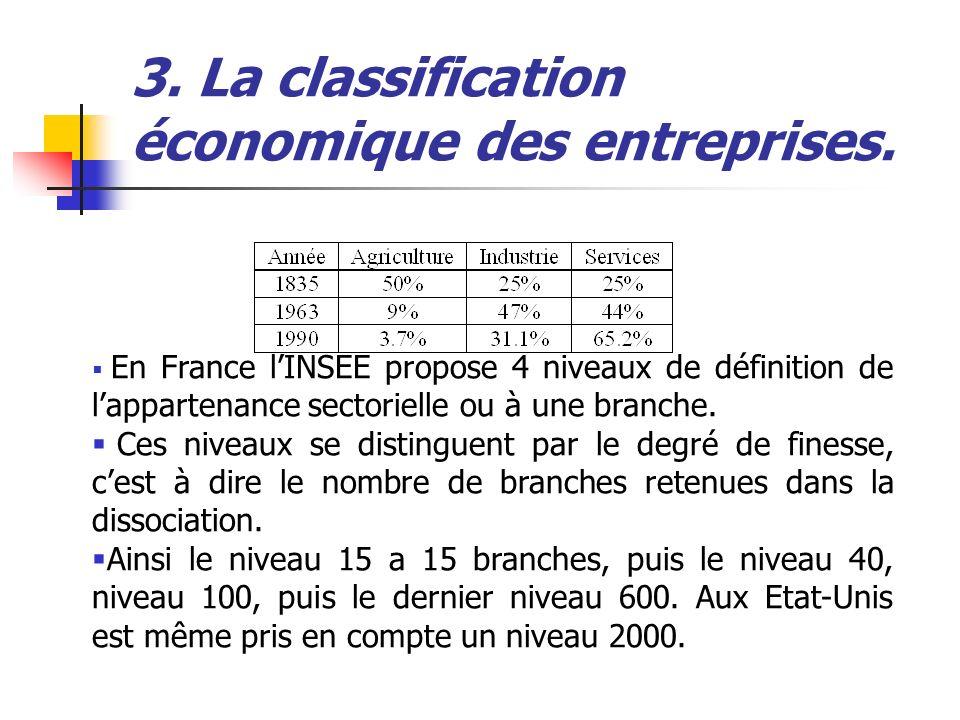 3. La classification économique des entreprises. En France lINSEE propose 4 niveaux de définition de lappartenance sectorielle ou à une branche. Ces n