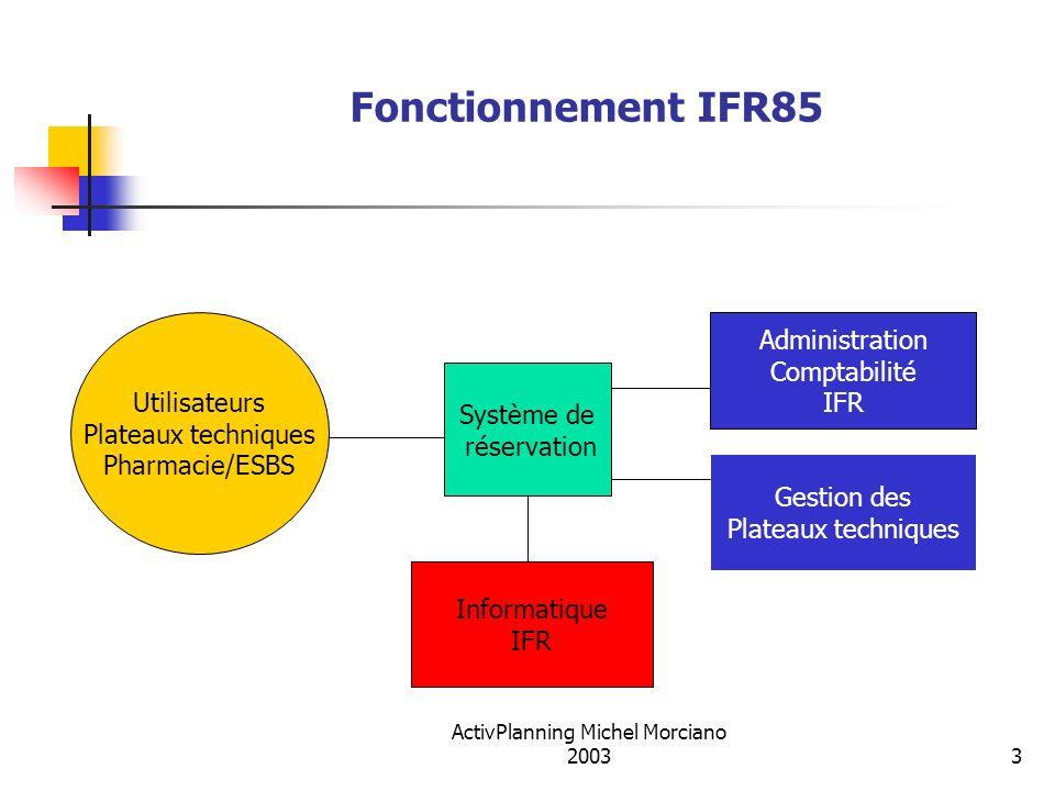 ActivPlanning Michel Morciano 20033 Fonctionnement IFR85 Système de réservation Utilisateurs Plateaux techniques Pharmacie/ESBS Informatique IFR Admin