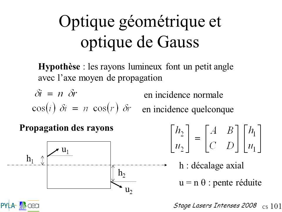 CS 101 Stage Lasers Intenses 2008 Optique géométrique et optique de Gauss Hypothèse : les rayons lumineux font un petit angle avec laxe moyen de propa