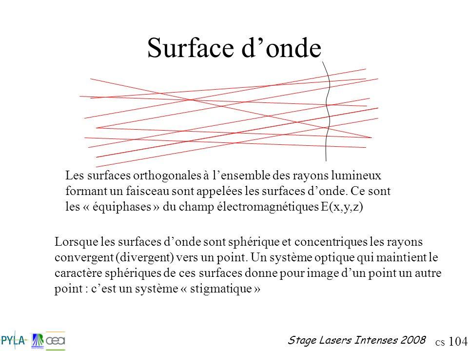 CS 104 Stage Lasers Intenses 2008 Surface donde Les surfaces orthogonales à lensemble des rayons lumineux formant un faisceau sont appelées les surfac