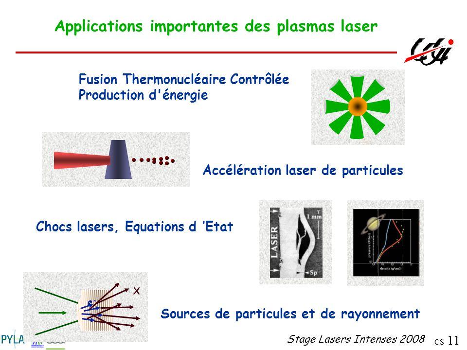 CS 11 Stage Lasers Intenses 2008 Sources de particules et de rayonnement e-e- X Fusion Thermonucléaire Contrôlée Production d'énergie Accélération las