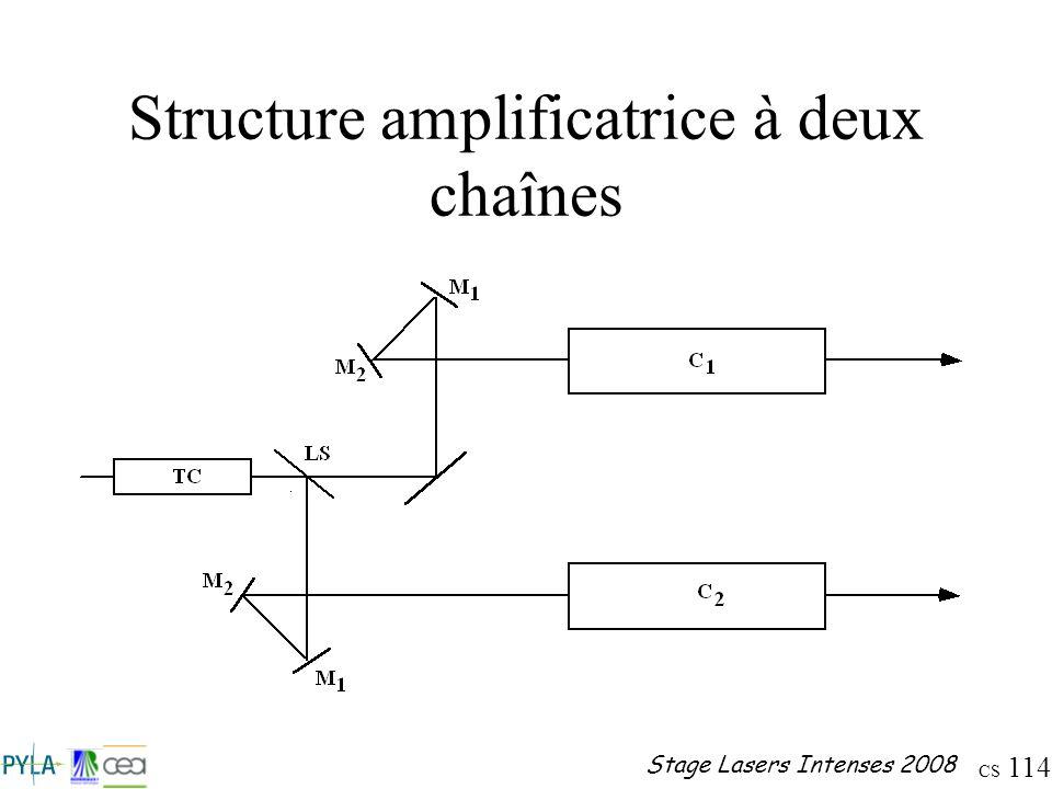 CS 114 Stage Lasers Intenses 2008 Structure amplificatrice à deux chaînes