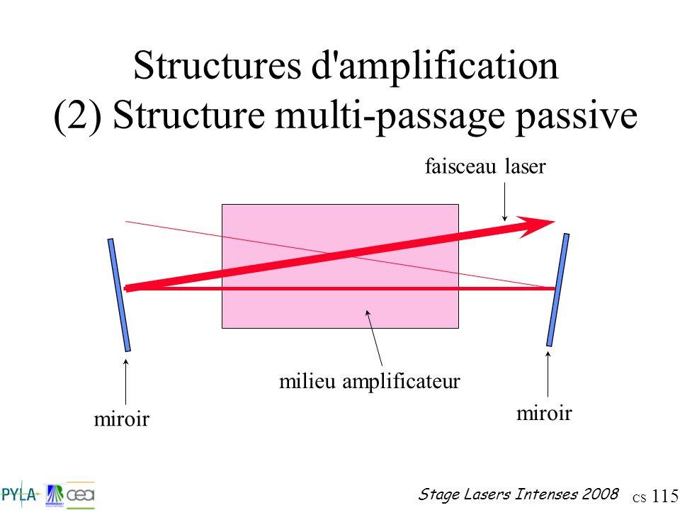 CS 115 Stage Lasers Intenses 2008 Structures d'amplification (2) Structure multi-passage passive milieu amplificateur faisceau laser miroir