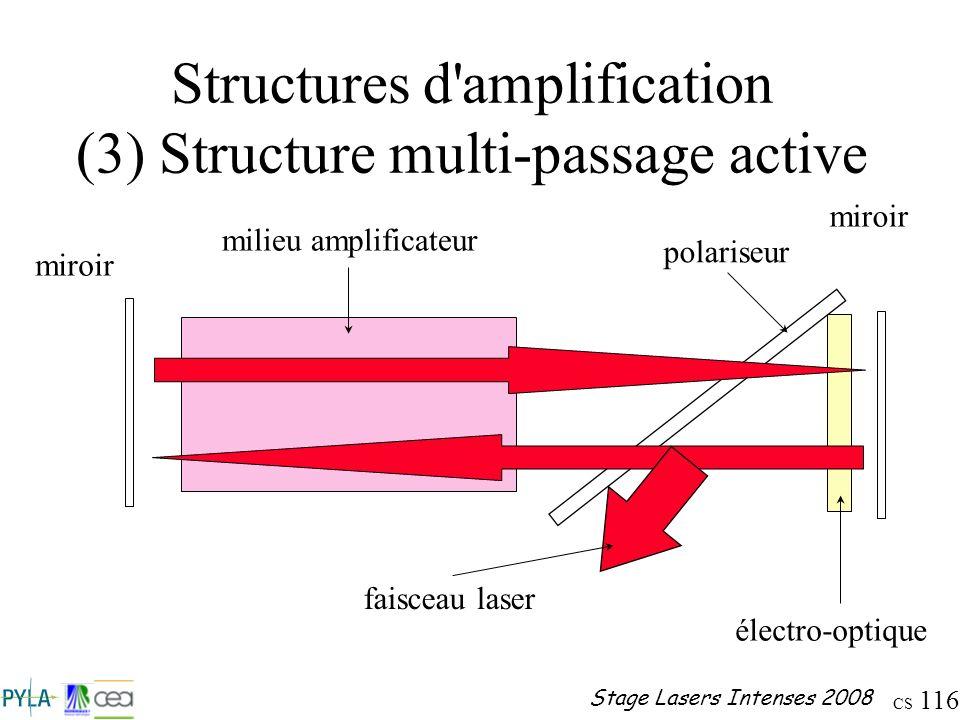 CS 116 Stage Lasers Intenses 2008 Structures d'amplification (3) Structure multi-passage active milieu amplificateur faisceau laser miroir électro-opt