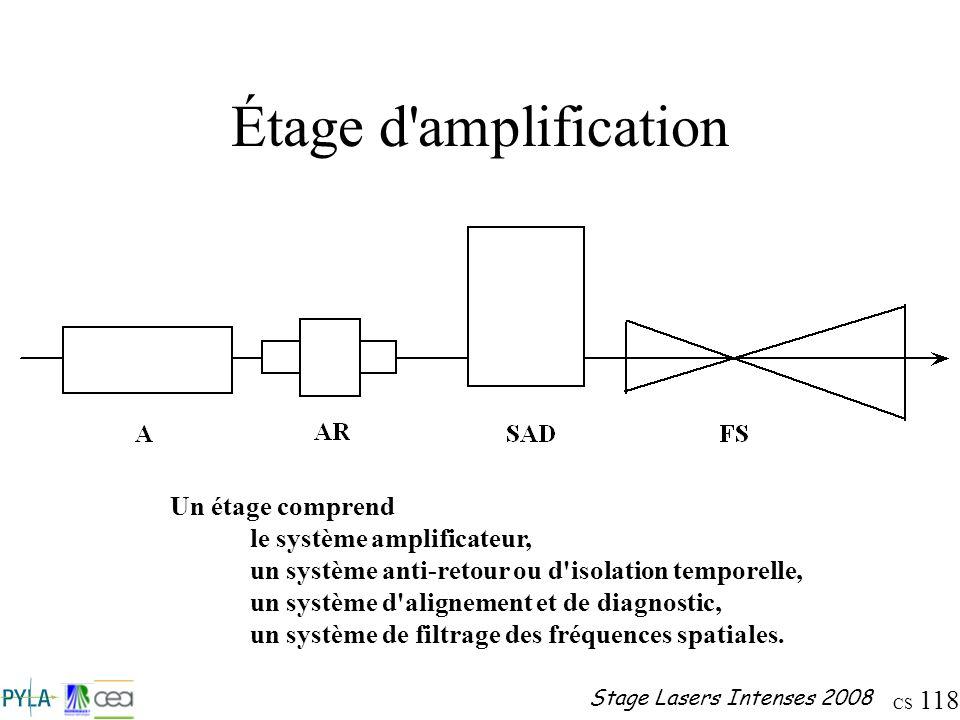 CS 118 Stage Lasers Intenses 2008 Étage d'amplification Un étage comprend le système amplificateur, un système anti-retour ou d'isolation temporelle,