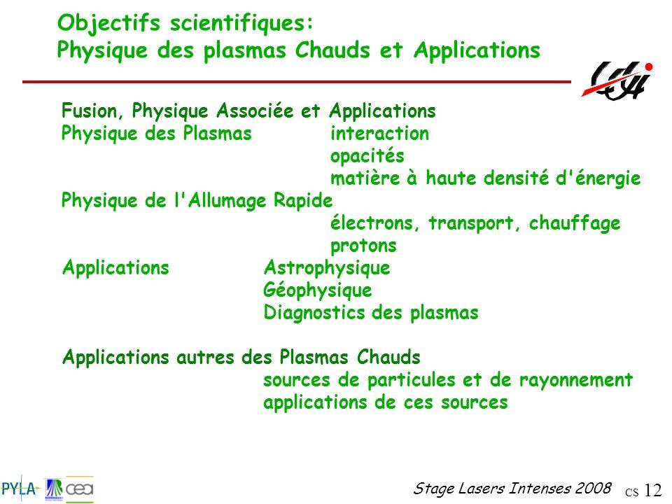 CS 12 Stage Lasers Intenses 2008 Objectifs scientifiques: Physique des plasmas Chauds et Applications Fusion, Physique Associée et Applications Physiq