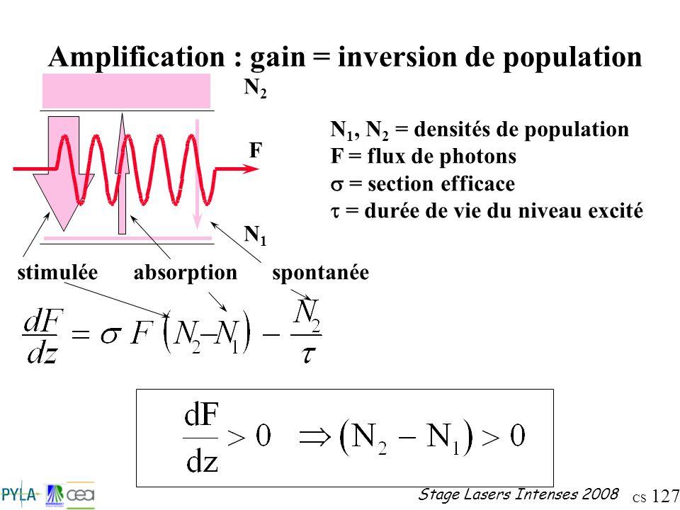 CS 127 Stage Lasers Intenses 2008 Amplification : gain = inversion de population stimuléespontanéeabsorption N 1, N 2 = densités de population F = flu