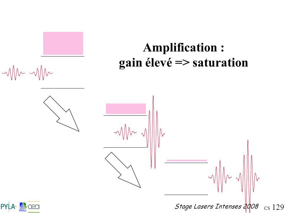 CS 129 Stage Lasers Intenses 2008 Amplification : gain élevé => saturation