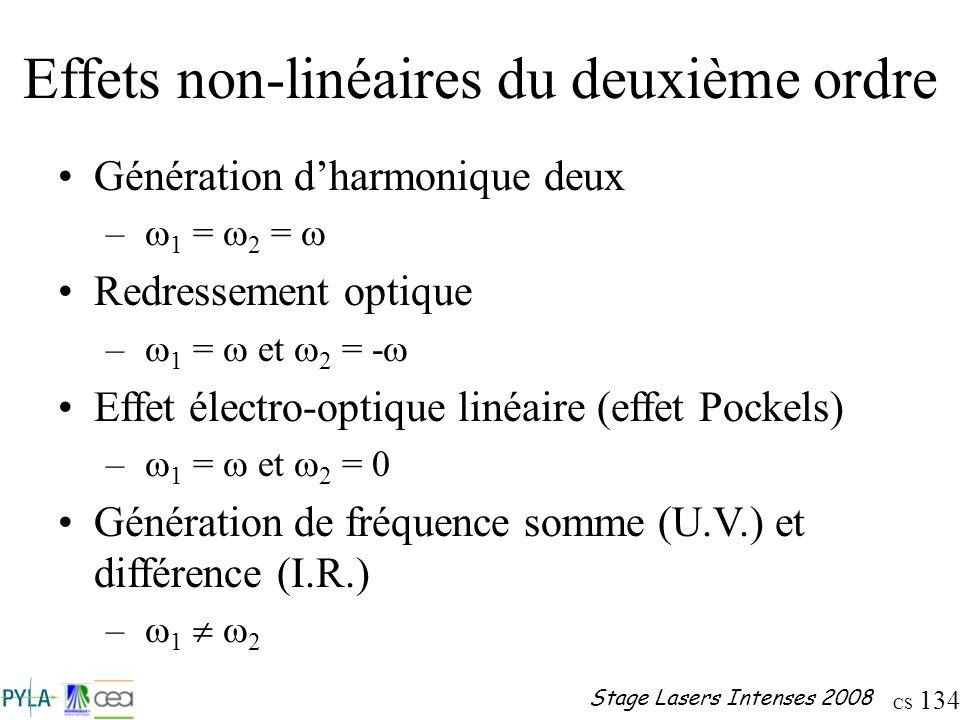 CS 134 Stage Lasers Intenses 2008 Effets non-linéaires du deuxième ordre Génération dharmonique deux – 1 = 2 = Redressement optique – 1 = et 2 = - Eff