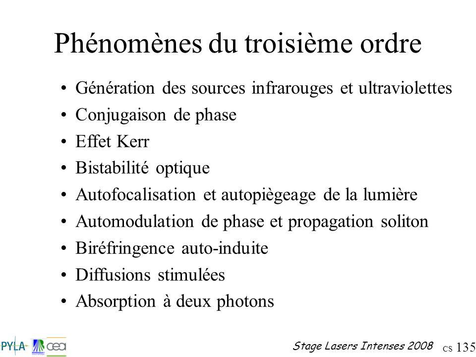 CS 135 Stage Lasers Intenses 2008 Phénomènes du troisième ordre Génération des sources infrarouges et ultraviolettes Conjugaison de phase Effet Kerr B