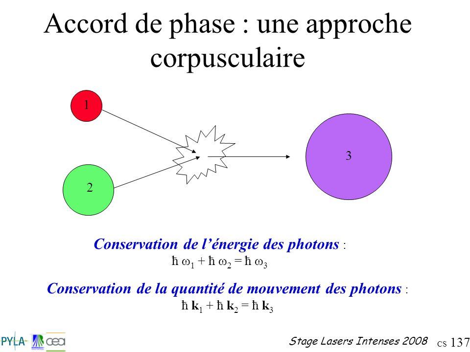 CS 137 Stage Lasers Intenses 2008 Accord de phase : une approche corpusculaire Conservation de lénergie des photons : ћ ω 1 + ћ ω 2 = ћ ω 3 1 2 3 Cons