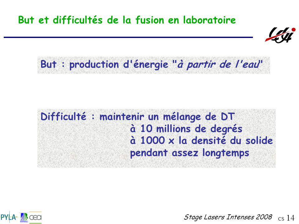 CS 14 Stage Lasers Intenses 2008 But : production d'énergie