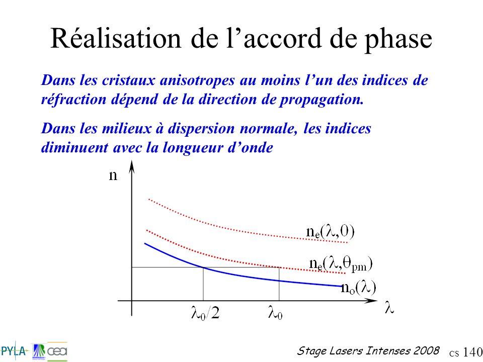 CS 140 Stage Lasers Intenses 2008 Réalisation de laccord de phase Dans les cristaux anisotropes au moins lun des indices de réfraction dépend de la di