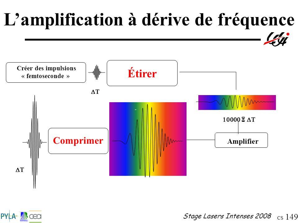 CS 149 Stage Lasers Intenses 2008 40 1 1.5 -60-40-2020 -1.5 0 0.5 1 1.5 Étirer Créer des impulsions « femtoseconde » Amplifier Comprimer 60 Lamplifica