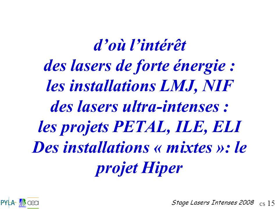 CS 15 Stage Lasers Intenses 2008 doù lintérêt des lasers de forte énergie : les installations LMJ, NIF des lasers ultra-intenses : les projets PETAL,