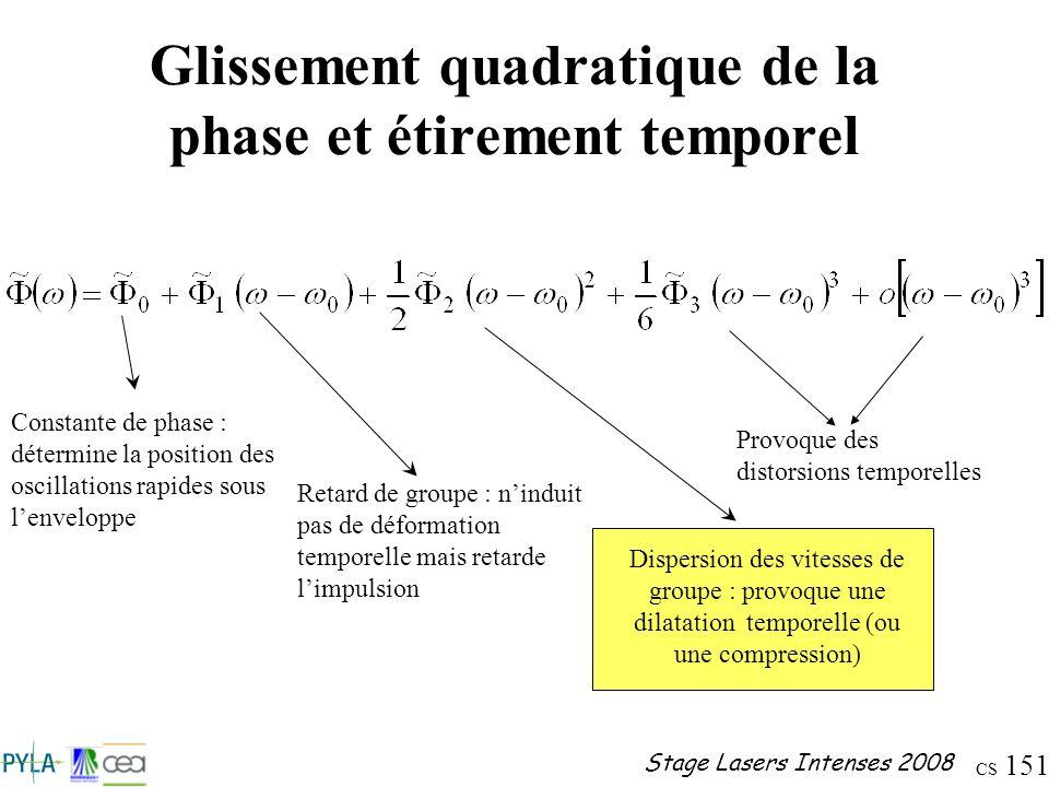 CS 151 Stage Lasers Intenses 2008 Glissement quadratique de la phase et étirement temporel Constante de phase : détermine la position des oscillations