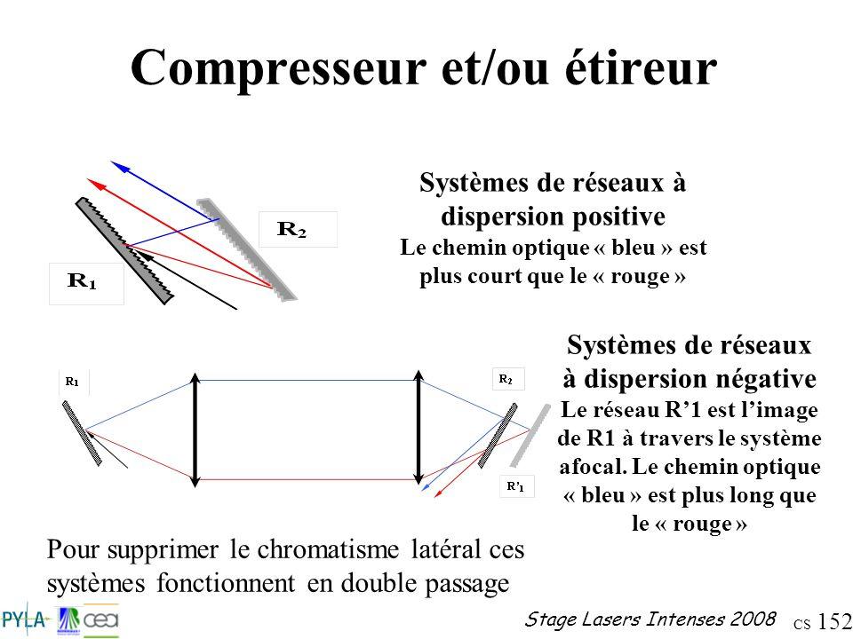 CS 152 Stage Lasers Intenses 2008 Compresseur et/ou étireur Systèmes de réseaux à dispersion positive Le chemin optique « bleu » est plus court que le