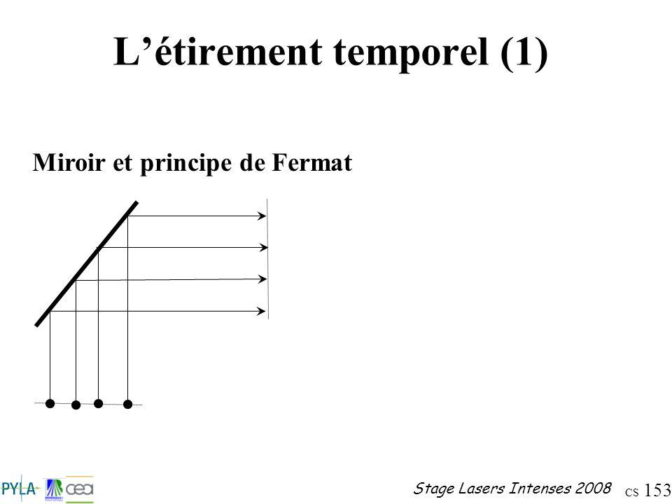 CS 153 Stage Lasers Intenses 2008 Létirement temporel (1) Miroir et principe de Fermat