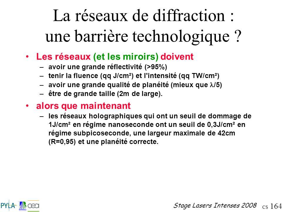CS 164 Stage Lasers Intenses 2008 La réseaux de diffraction : une barrière technologique ? Les réseaux (et les miroirs) doivent –avoir une grande réfl