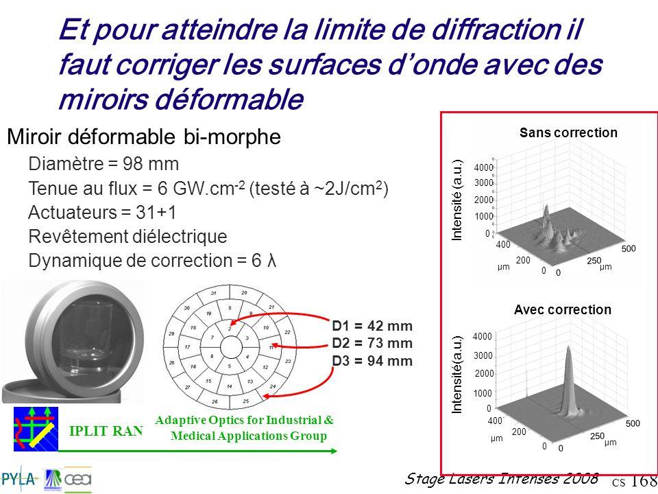 CS 168 Stage Lasers Intenses 2008 Et pour atteindre la limite de diffraction il faut corriger les surfaces donde avec des miroirs déformable Adaptive