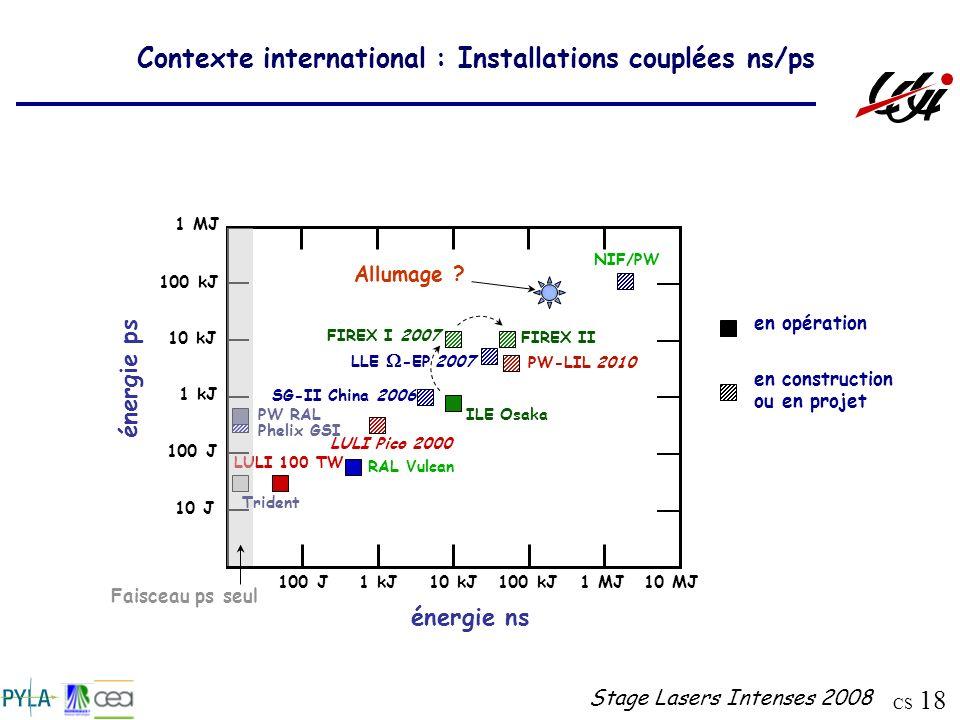 CS 18 Stage Lasers Intenses 2008 énergie ns énergie ps Contexte international : Installations couplées ns/ps NIF/PW 100 kJ 10 J 100 J 1 kJ 10 kJ 1 MJ