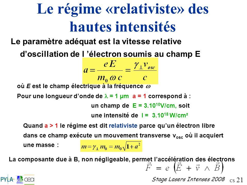 CS 21 Stage Lasers Intenses 2008 Le régime «relativiste» des hautes intensités Le paramètre adéquat est la vitesse relative doscillation de l électron