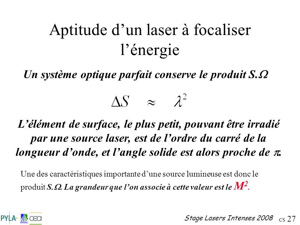 CS 27 Stage Lasers Intenses 2008 Aptitude dun laser à focaliser lénergie Un système optique parfait conserve le produit S. Lélément de surface, le plu