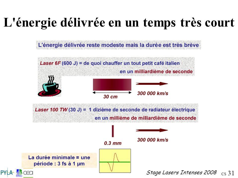 CS 31 Stage Lasers Intenses 2008 L'énergie délivrée en un temps très court La durée minimale = une période : 3 fs à 1 µm
