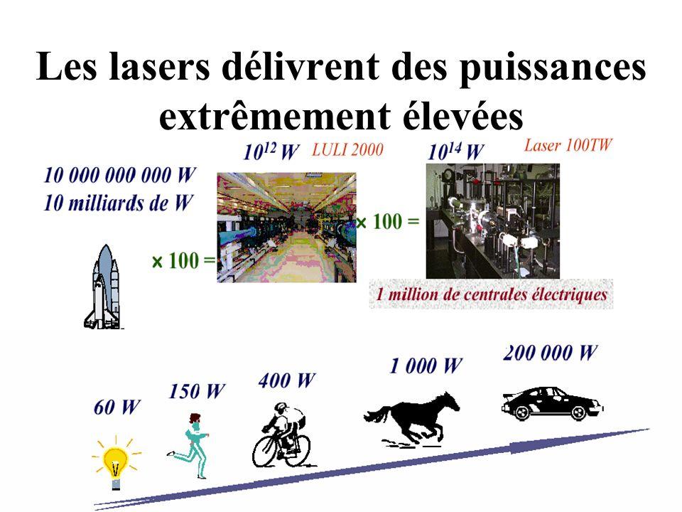 CS 32 Stage Lasers Intenses 2008 Les lasers délivrent des puissances extrêmement élevées