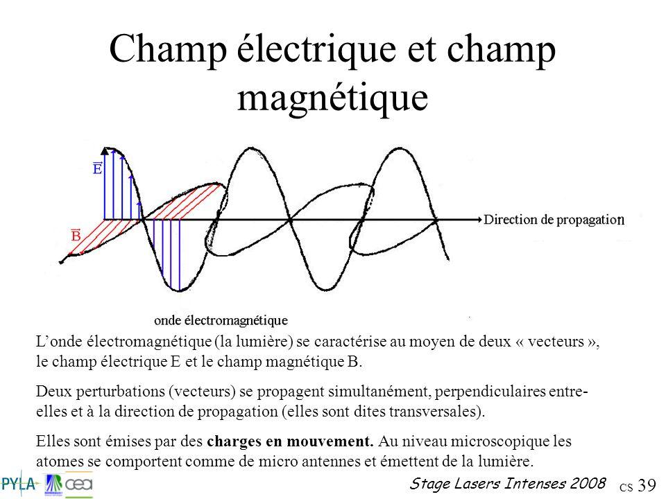 CS 39 Stage Lasers Intenses 2008 Champ électrique et champ magnétique Londe électromagnétique (la lumière) se caractérise au moyen de deux « vecteurs