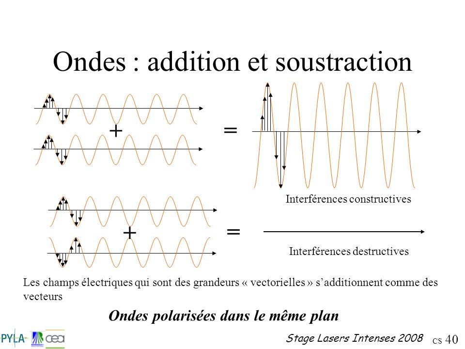 CS 40 Stage Lasers Intenses 2008 Ondes : addition et soustraction + = Interférences constructives = + Interférences destructives Ondes polarisées dans