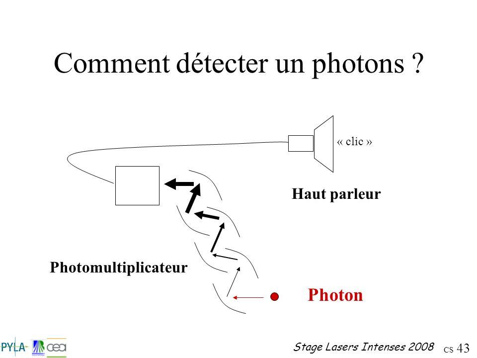 CS 43 Stage Lasers Intenses 2008 Comment détecter un photons ? « clic » Haut parleur Photomultiplicateur Photon