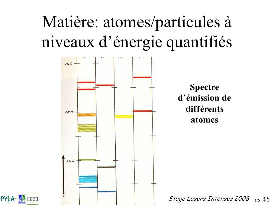 CS 45 Stage Lasers Intenses 2008 Matière: atomes/particules à niveaux dénergie quantifiés Spectre démission de différents atomes