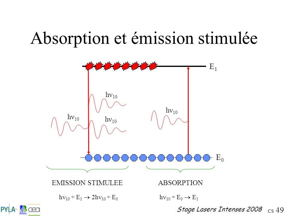 CS 49 Stage Lasers Intenses 2008 Absorption et émission stimulée hν 10 EMISSION STIMULEEABSORPTION E0E0 E1E1 h 10 + E 1 2h 10 + E 0 h 10 + E 0 E 1