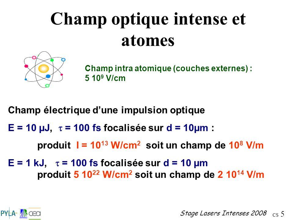 CS 5 Stage Lasers Intenses 2008 Champ optique intense et atomes Champ intra atomique (couches externes) : 5 10 9 V/cm Champ électrique dune impulsion
