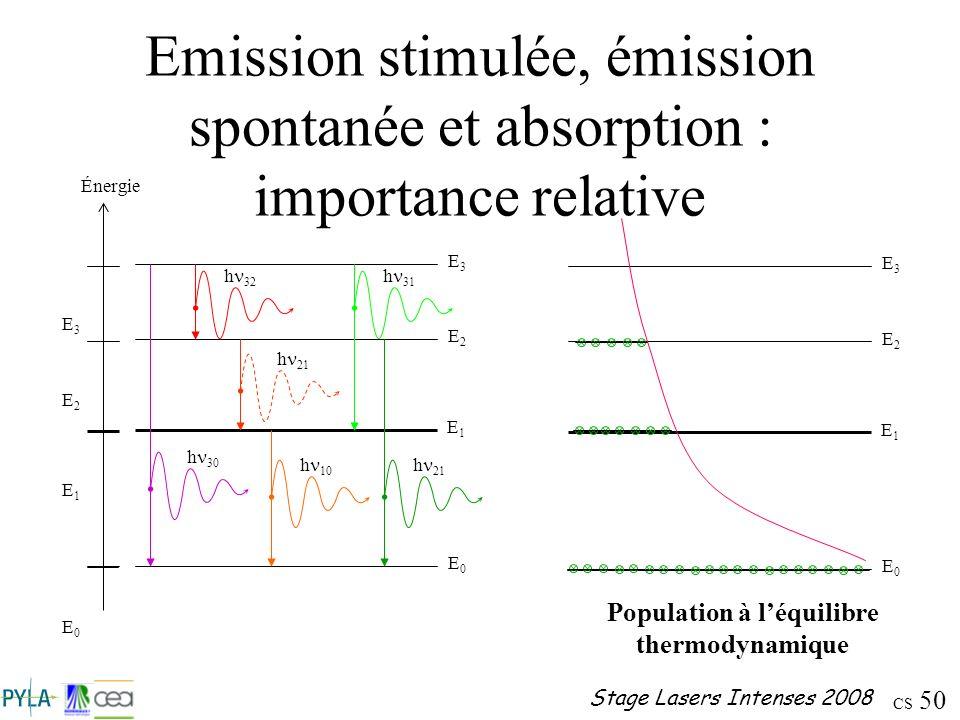 CS 50 Stage Lasers Intenses 2008 Emission stimulée, émission spontanée et absorption : importance relative E0E0 E1E1 E2E2 E3E3 E0E0 E1E1 E2E2 E3E3 E0E