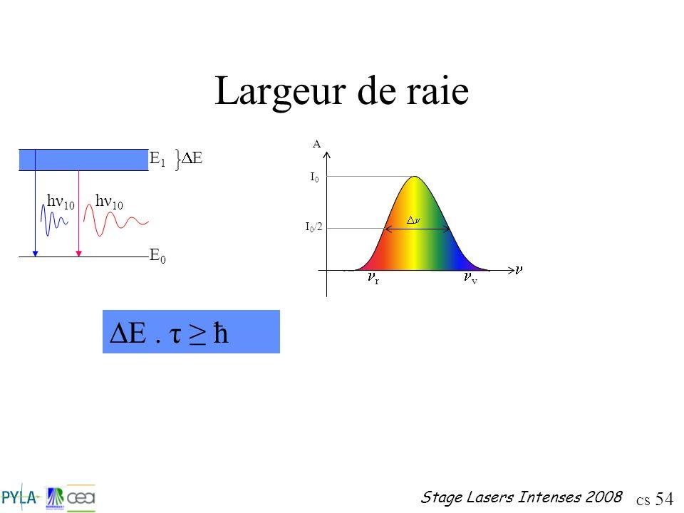 CS 54 Stage Lasers Intenses 2008 hν 10 E1E1 E0E0 E A I0I0 I 0 /2 r v Largeur de raie E. τ ħ