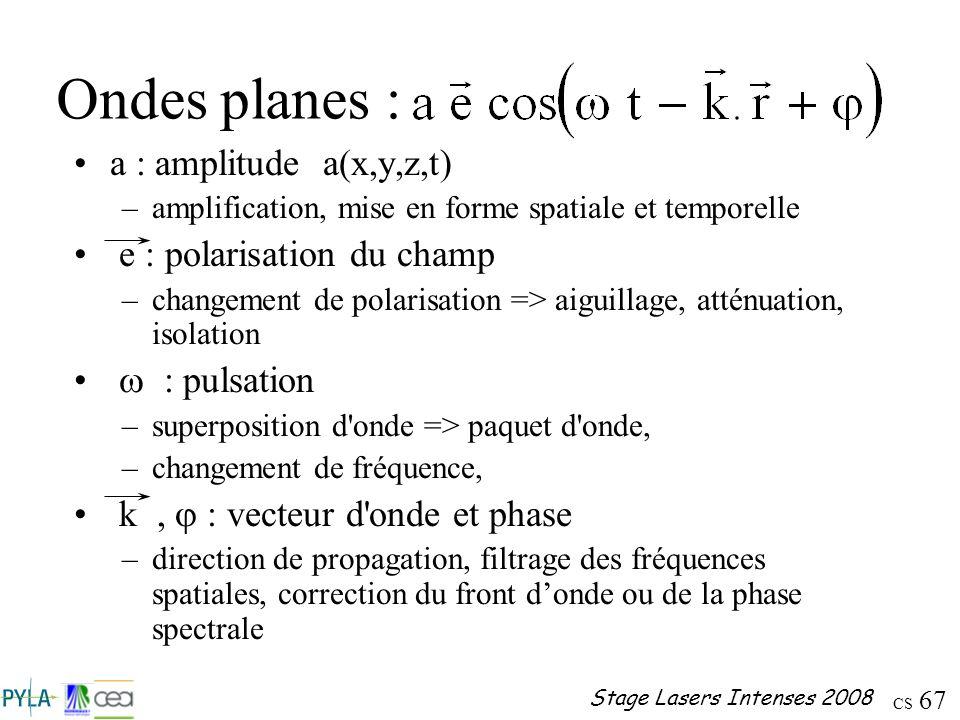 CS 67 Stage Lasers Intenses 2008 Ondes planes : a : amplitude a(x,y,z,t) –amplification, mise en forme spatiale et temporelle e : polarisation du cham