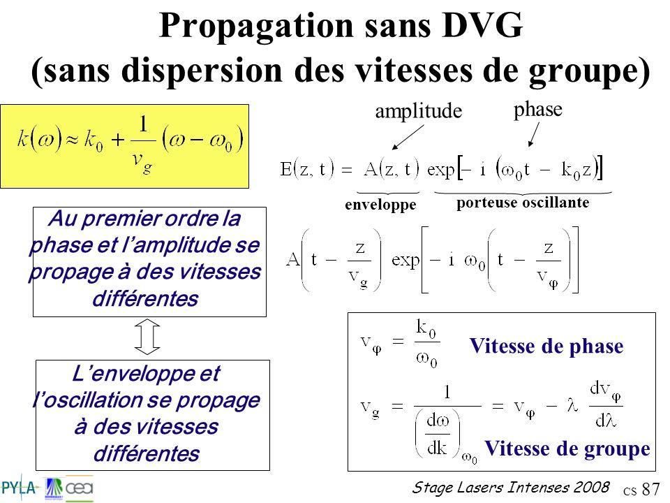 CS 87 Stage Lasers Intenses 2008 Propagation sans DVG (sans dispersion des vitesses de groupe) amplitude phase Au premier ordre la phase et lamplitude