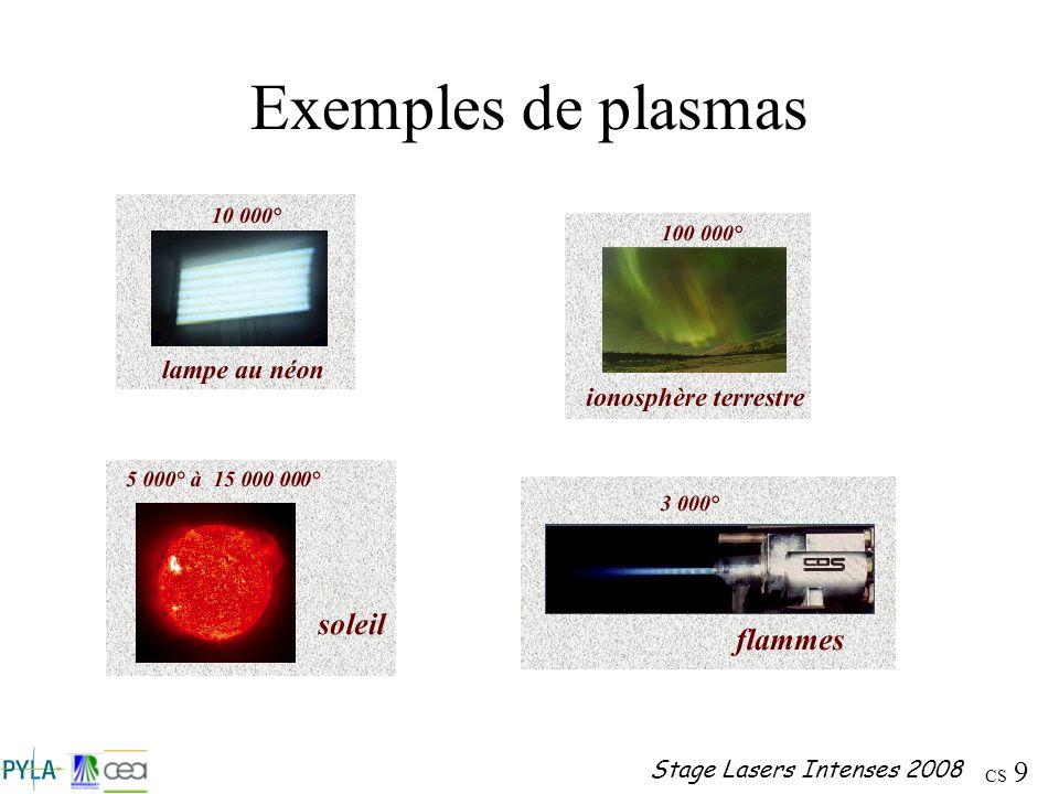 CS 9 Stage Lasers Intenses 2008 Exemples de plasmas