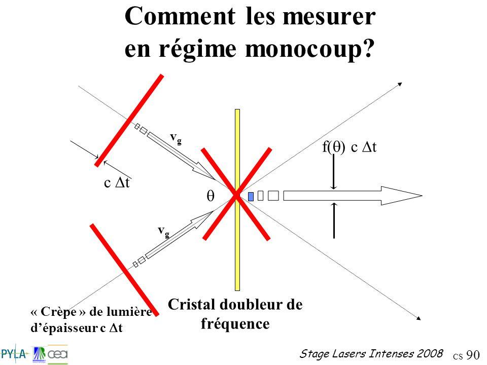 CS 90 Stage Lasers Intenses 2008 Comment les mesurer en régime monocoup? c t f( ) c t « Crèpe » de lumière dépaisseur c t Cristal doubleur de fréquenc