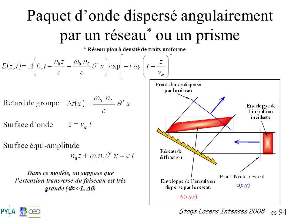 CS 94 Stage Lasers Intenses 2008 Paquet donde dispersé angulairement par un réseau * ou un prisme Retard de groupe Surface donde Surface équi-amplitud