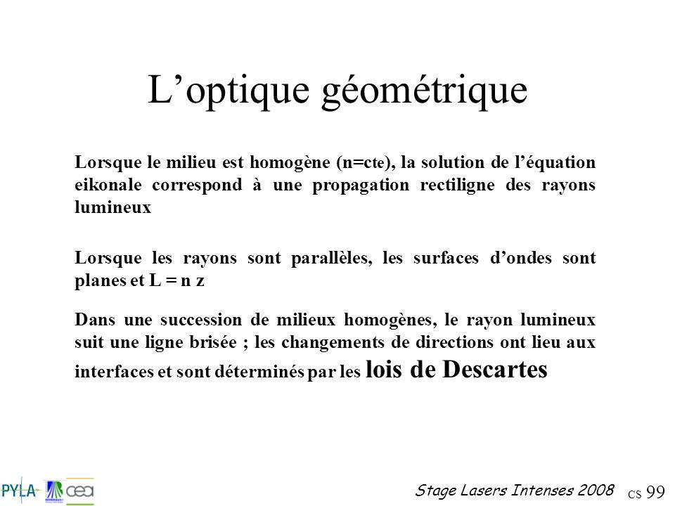 CS 99 Stage Lasers Intenses 2008 Loptique géométrique Lorsque le milieu est homogène (n=c te ), la solution de léquation eikonale correspond à une pro