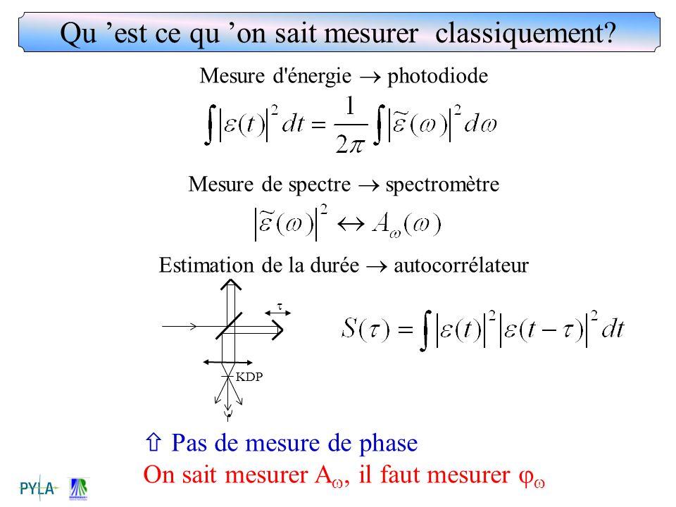 Qu est ce qu on sait mesurer classiquement? Mesure d'énergie photodiode Mesure de spectre spectromètre Estimation de la durée autocorrélateur KDP. Pas
