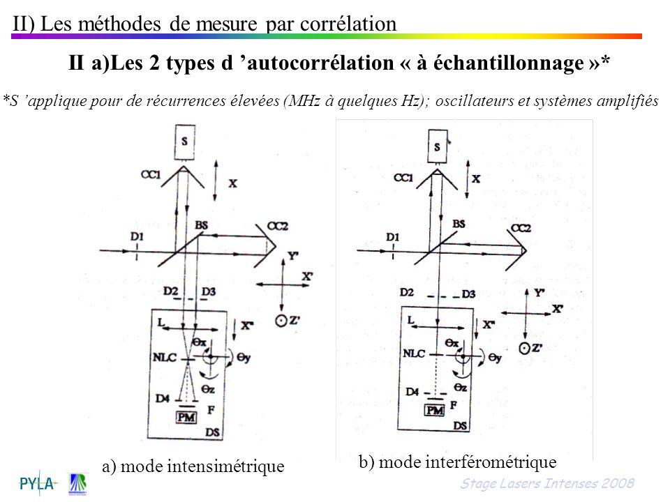 II a)Les 2 types d autocorrélation « à échantillonnage »* a) mode intensimétrique b) mode interférométrique II) Les méthodes de mesure par corrélation